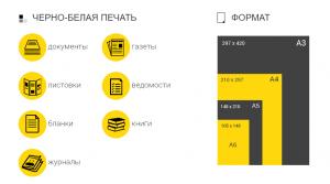 Богодуховская районная типография, услуги