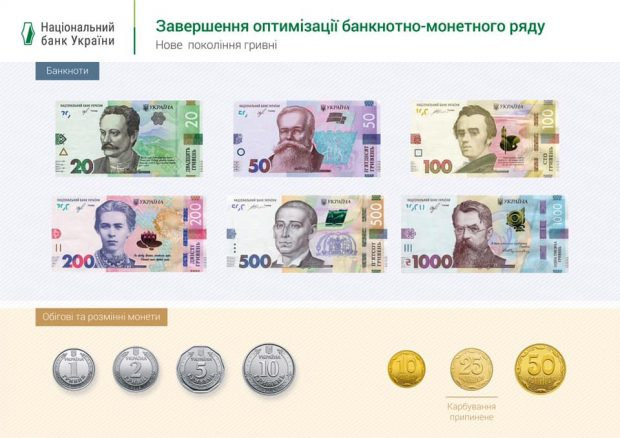 В Украине появятся новые банкноты 50 и 200 гривен